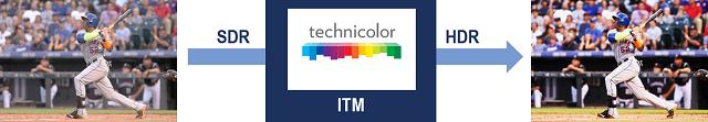 Technicolor ITM640pix